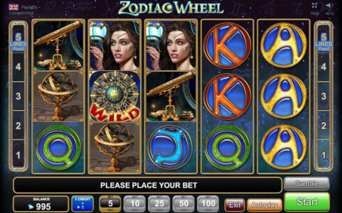 zodiac wheel screenshot