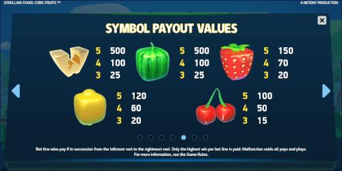fruit waarden