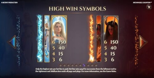 high win symbols