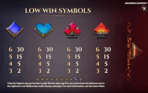 low win symbols