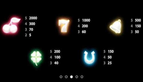 symbolen kers