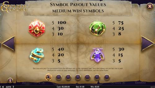symbool payouts
