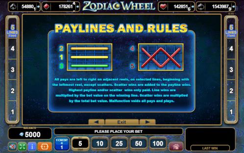 de paylines en regels