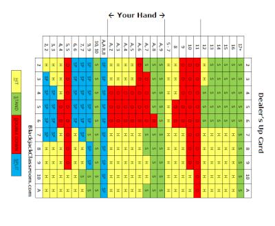 tabel raadplegen