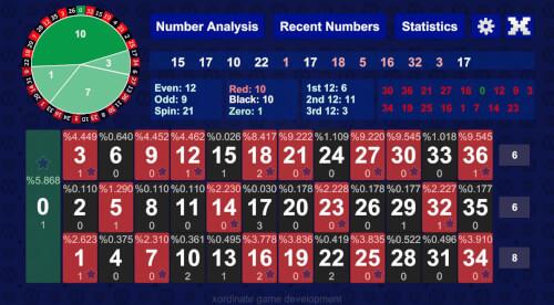 voorbeeld tabel visual ballistics