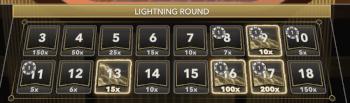 Voordelen lightning dice