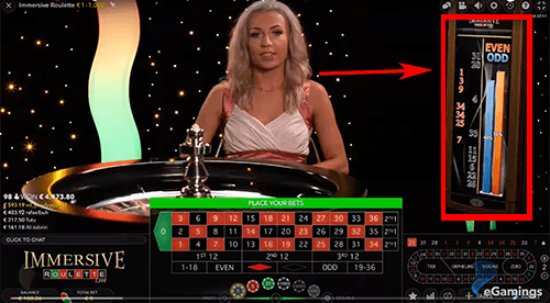 Immersive roulette strategie
