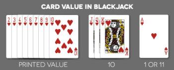 Puntentelling blackjack